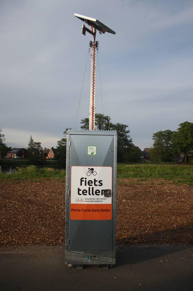 Cycle Data Fiets Teller