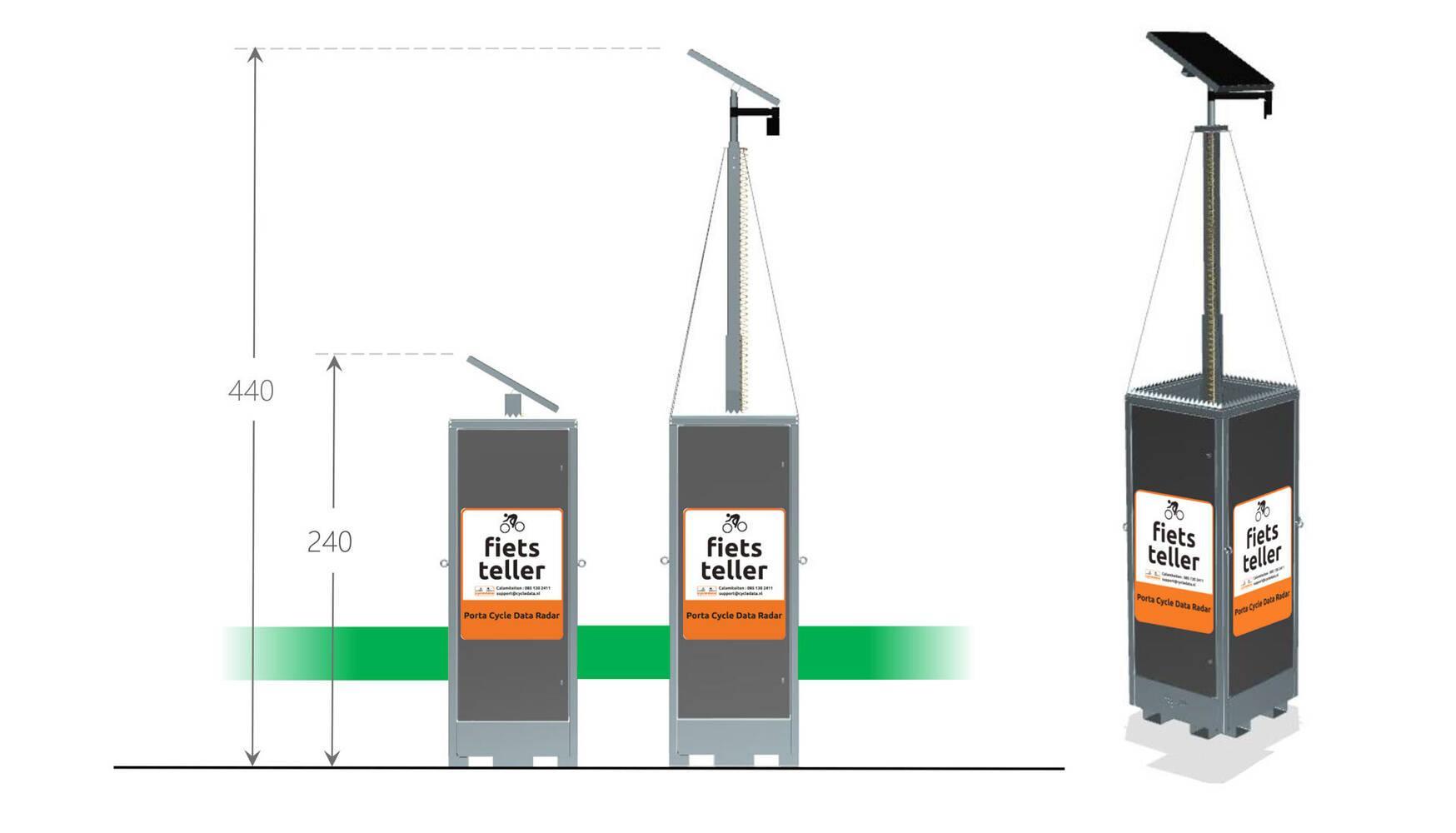 Mobiele lichtmast kopen/ontwikkelen